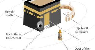 complete hajj guide